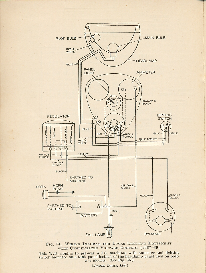 www.archives.jampot.dk - /technical/electric/ lucas motorcycle wiring diagram